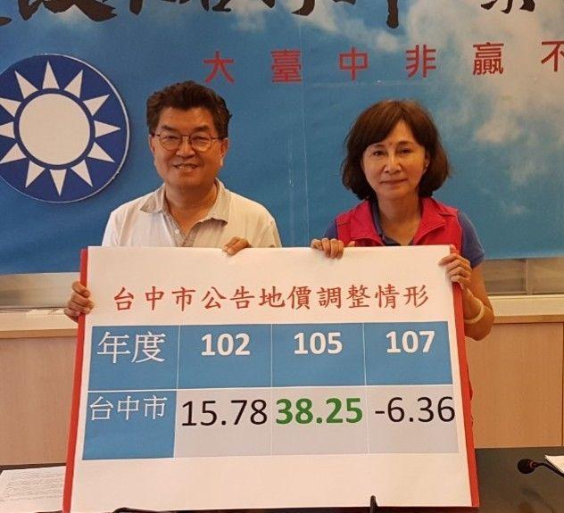 台中市議員黃馨慧(右)丶李中要求市政府減稅,苦民所苦。圖/黃馨慧提供