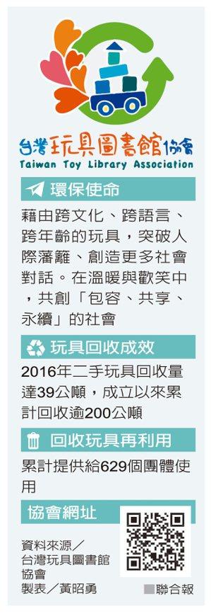 台灣玩具圖書館協會 資料來源/台灣玩具圖書館協會 製表/黃昭勇