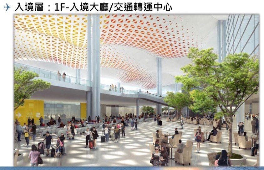 高雄機場未來航廈大廳內部示意圖。記者徐白櫻/翻攝