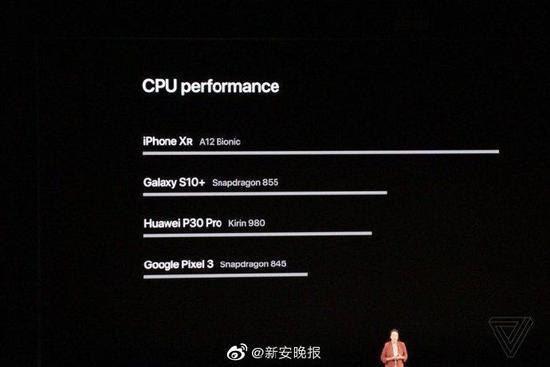 蘋果在發布會上,首次列出華為產品作比較,引來中國網友及媒體關注。 圖片來源/微博