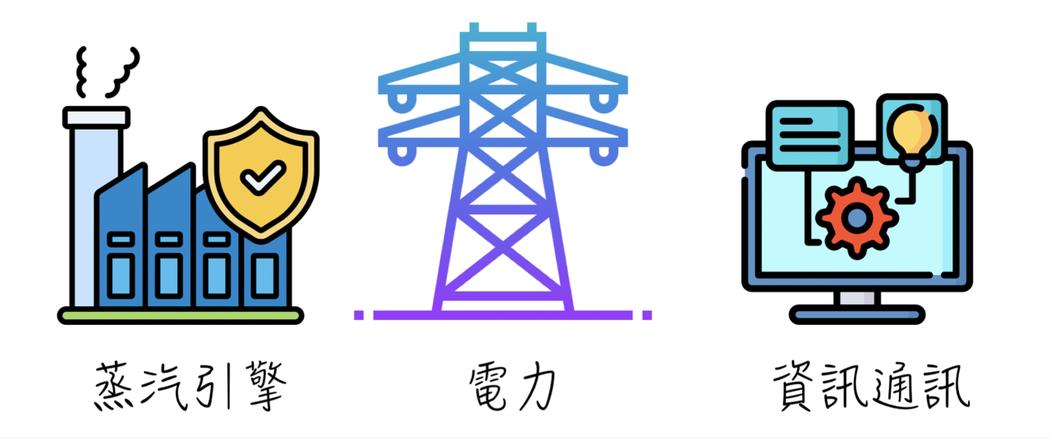 「通用技術」(General purpose technologies,GPTs)