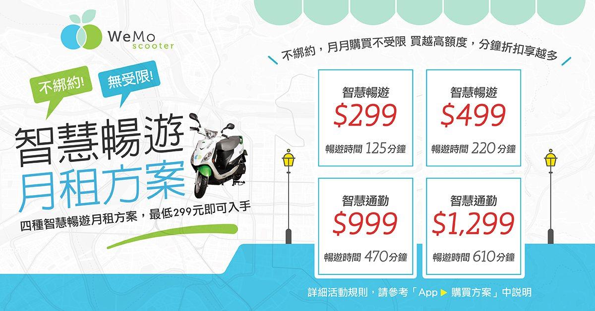 WeMo首度推出4種月租制方案,分別有299 元、 499 元、 999 元和 ...