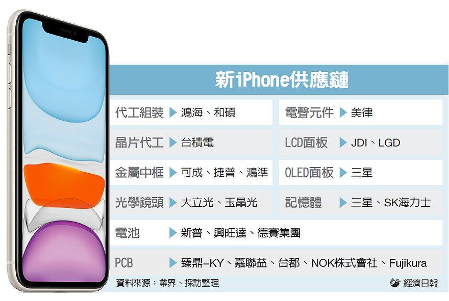 新iPhone供應鏈 圖/經濟日報提供