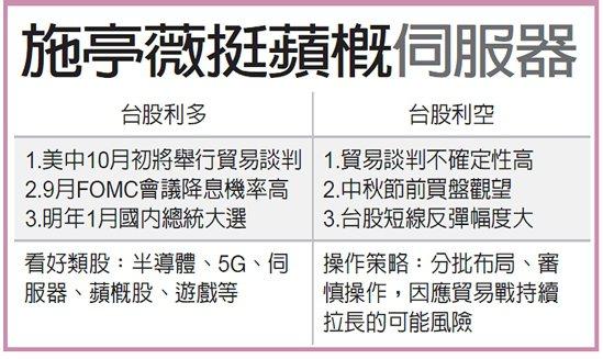 施亭薇挺蘋概伺服器 圖/經濟日報提供
