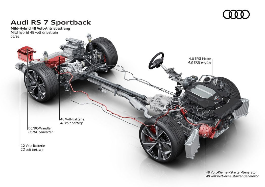 48V輕油電系統的導入讓RS 7 Sportback能夠更加節能。 摘自Audi