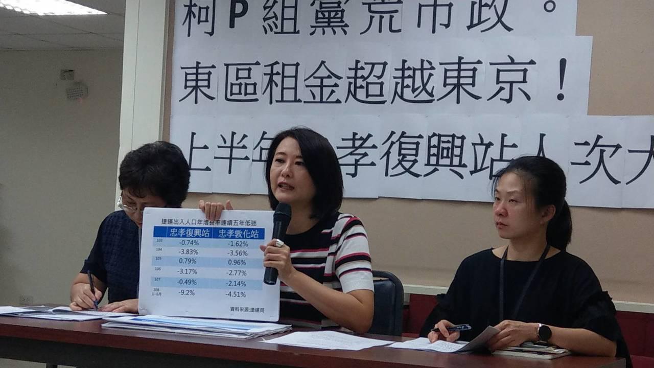 北市東區蕭條持續引發關注,台北市議員王鴻薇認為北市救東區經濟成效有限,批評台北市...