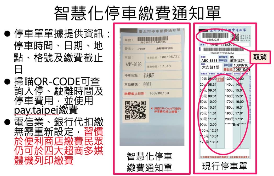 民眾收到智慧停車單後,可用手機掃描停車單上QR-CODE,查詢停車資訊並可用智慧...