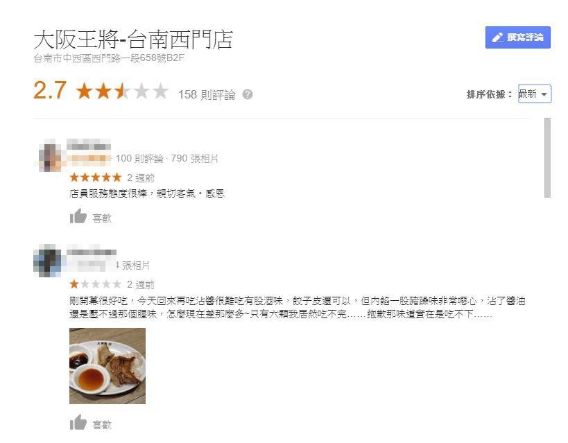 大阪王將台南店的google評論僅有2.7分。圖/截自網路