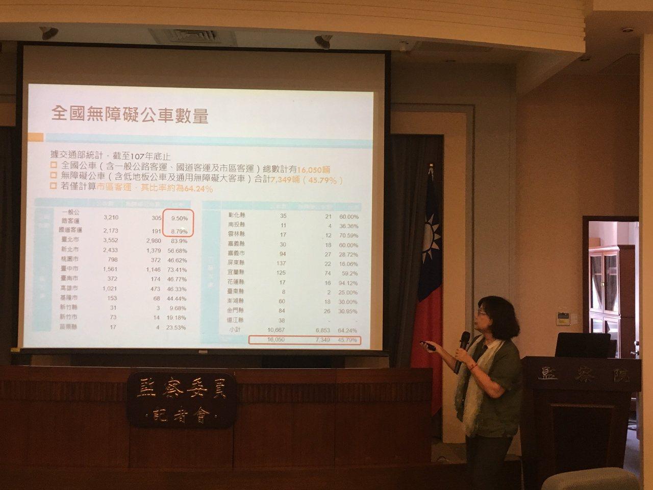 王幼玲舉行記者會,公布各縣市無障礙巴士數量與比例。記者程嘉文/攝影