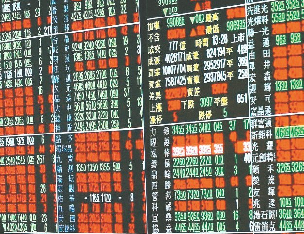 台股上漲54點收10,929。 圖/聯合報系資料照片