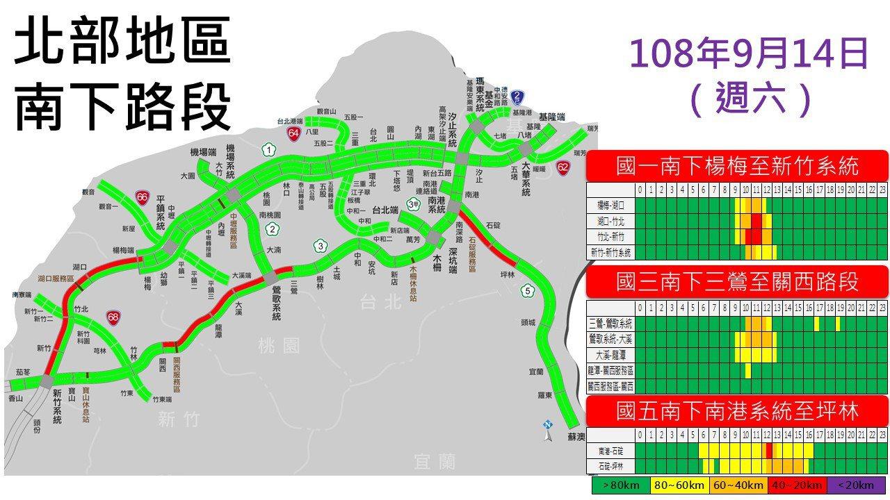 高公局預估明天國道南下部分路段仍會出現壅塞。高公局/提供