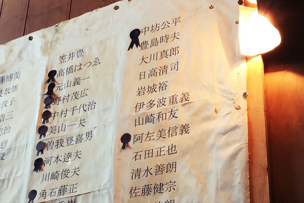公害調停申請人的名單目錄,掛上黑點的是指已經過世的申請人。上方的中坊公平為日本知...