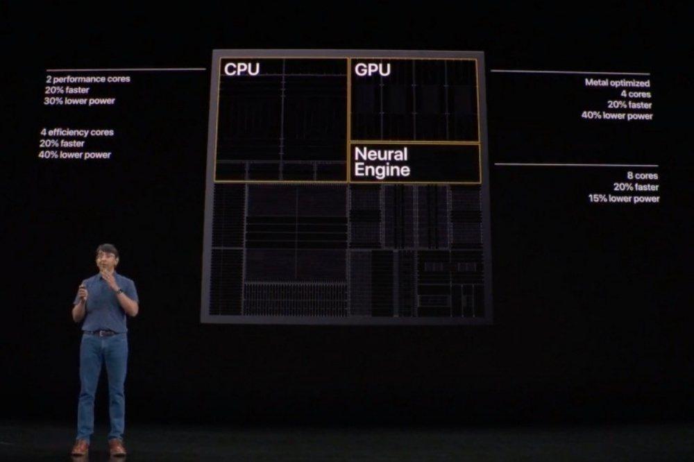 蘋果強調A12 Bionic處理器已經超越市場現有手機處理器,而A13 Bion...