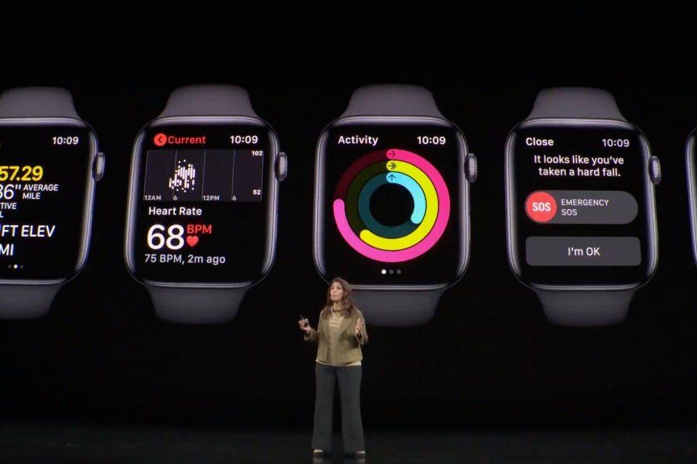 去年推出的Apple Watch series 4加入ECG心電圖量測功能後,蘋...