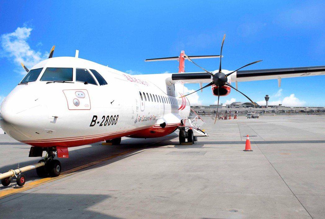 遠航自2017年7月成立ATR72-600新機隊,目前共六架上線營運,到2020...