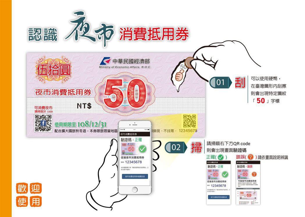 為防範民眾可能收到偽券,北市市場處已於網站公告辨識方法(抵用券右上角台灣的圖形刮...