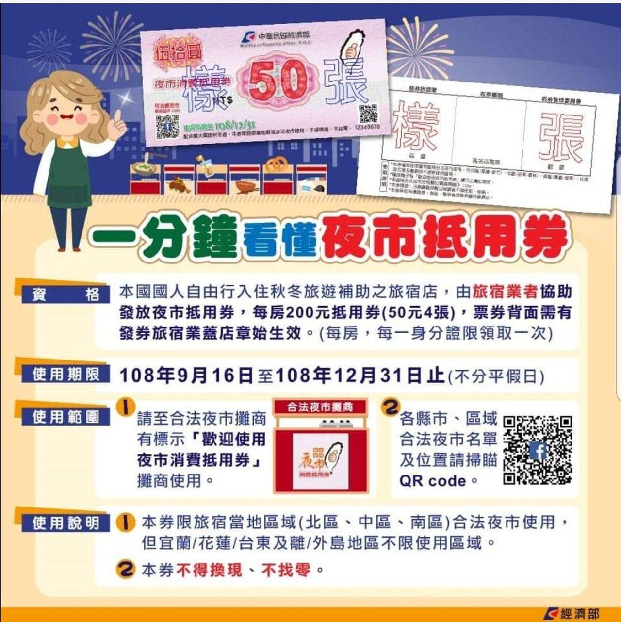 經立委劉櫂豪爭取後,全台夜市抵用券都可在台東使用。記者羅紹平/翻攝