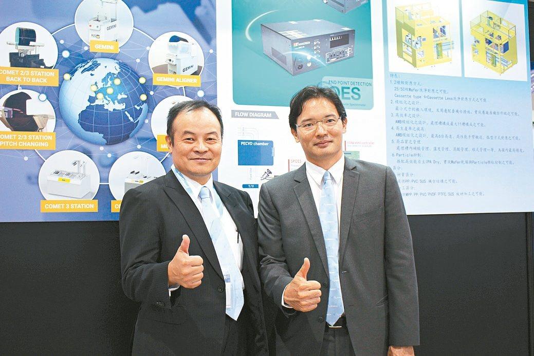 奇裕集團副董事長黃士銘(右)及總經理簡聰明合影。 吳佳汾/攝影