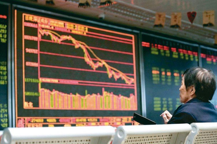 政策利多加持,資金回流陸股。 本報系資料庫
