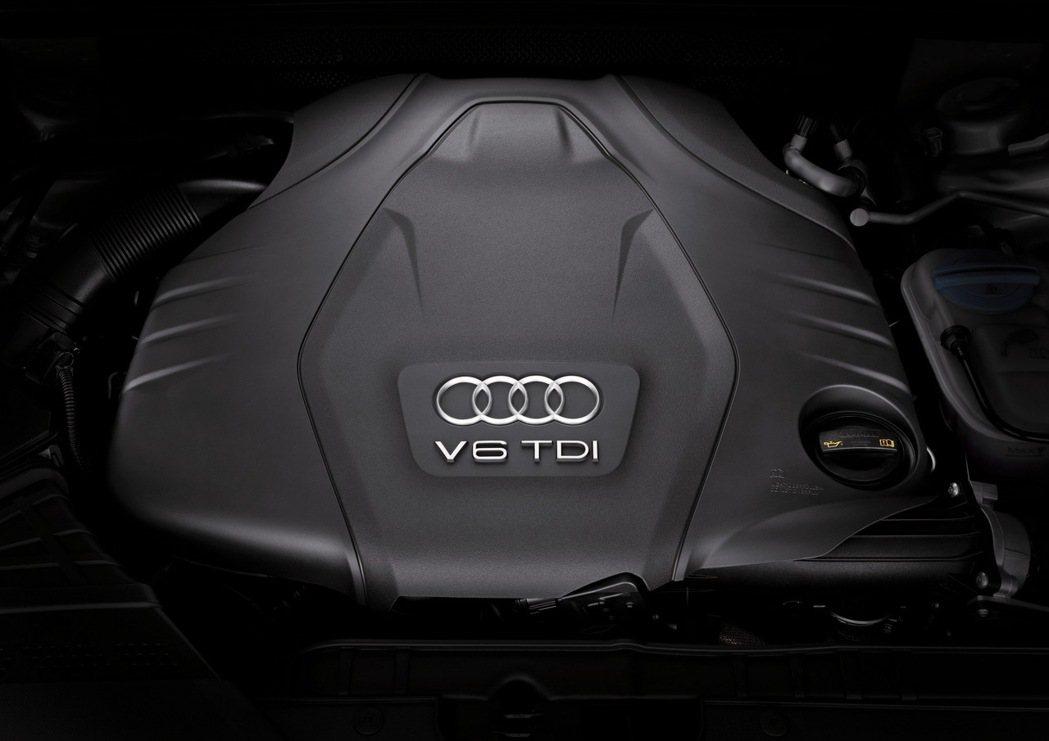 摘自Audi