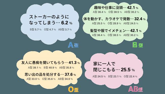 圖/擷自prtimes.jp