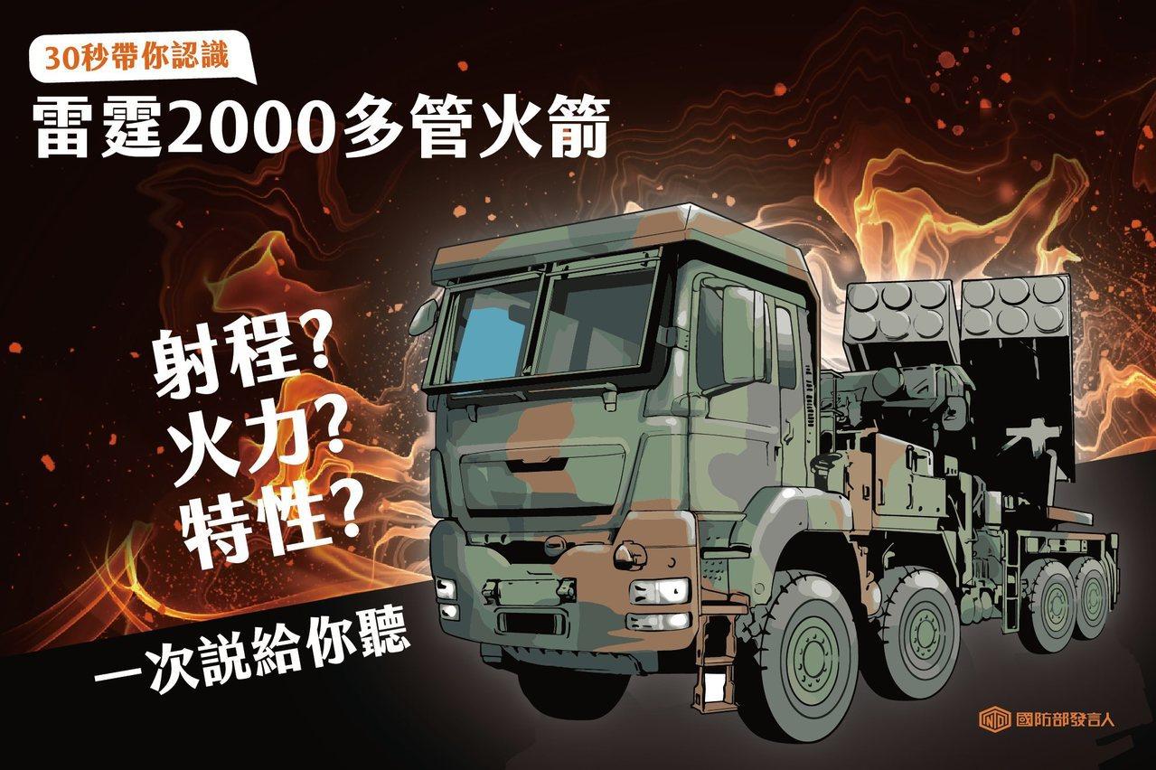 「國防部發言人」以圖表闡述國造的「雷霆2000多管火箭」性能。 圖擷自臉書粉絲專...