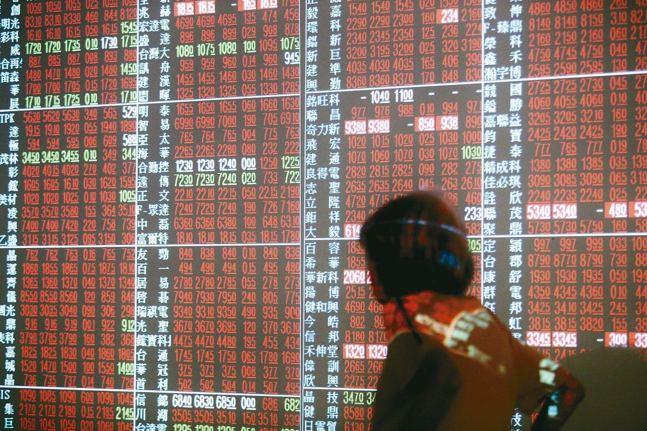 近期全球貨幣寬鬆環境持續,法人看多台股後市。 圖/聯合報系資料照片