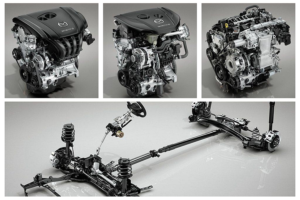 Mazda CX-30在日本提供汽油SKYACTIV-G 2.0L、渦輪柴油SK...