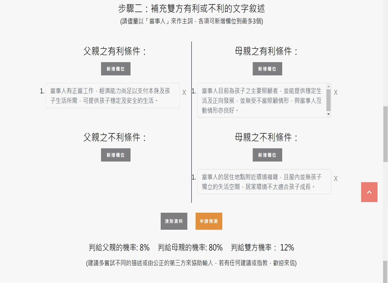 清華AI輔助監護權判決預測系統示意圖,使用者可測試輸入文字意向為有利或不利。圖/...