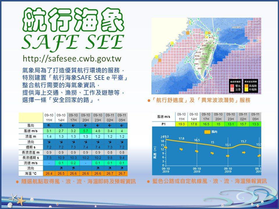 中央氣象局於今天推出「航行海象SAFE SEE e平台」。圖/中央氣象局提供