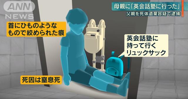 男童遺體被發現以坐姿被棄於電錶箱內。圖/取自<a href=