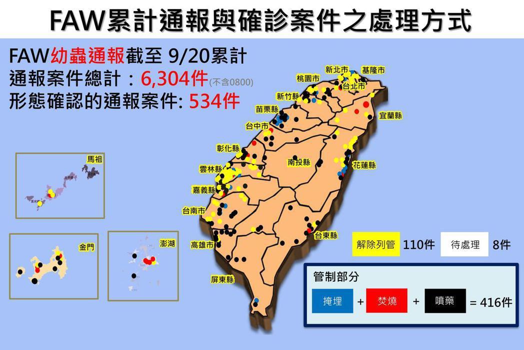 外來的秋行軍蟲攻陷台灣,彰化縣在16塊玉米田發現幼蟲。記者何烱榮/翻攝