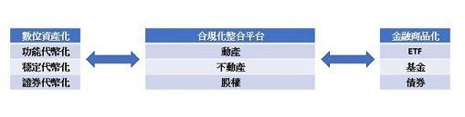 INFINITEC CAPITAL提供服務圖表。 INFINITEC CAPIT...