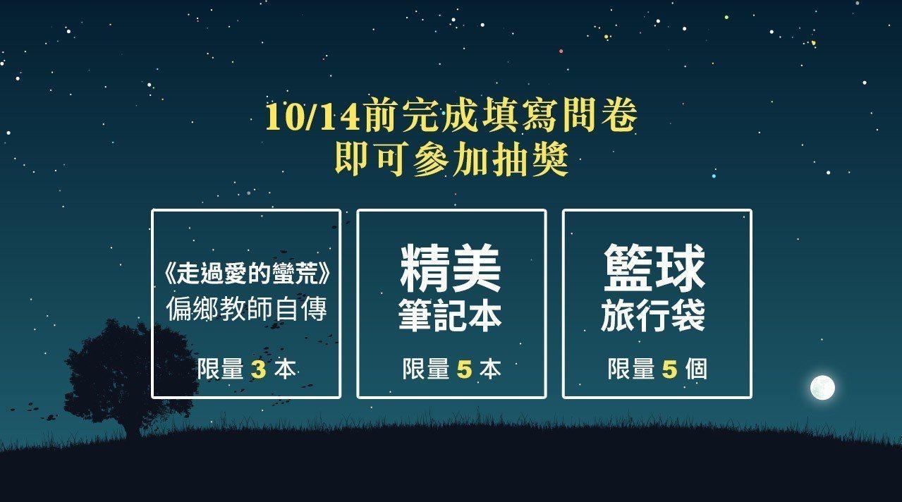 10月14日前只要填寫問卷,就有機會抽獎!圖/聯合新聞網