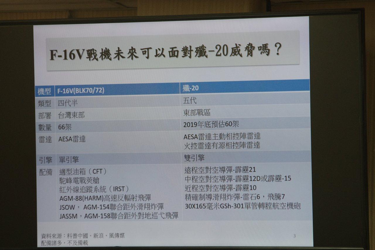 吳焜裕列出的兩種戰機性能比較,但誤以為「AESA雷達主動相控陣雷達」與「火控雷達...