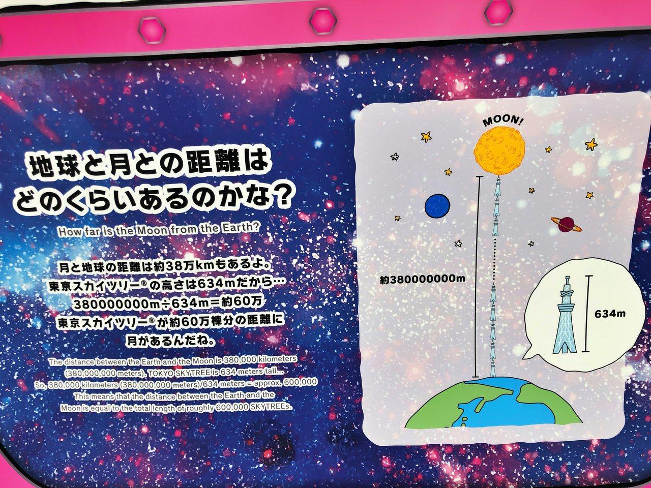 各種有趣的太空介紹。記者魏妤庭/攝影
