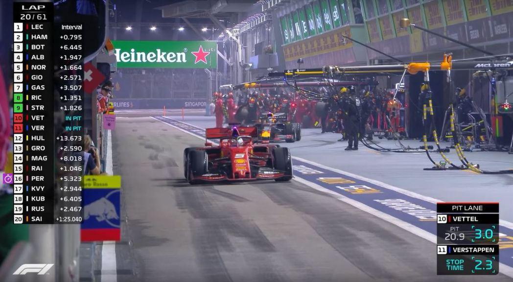RedBull這次以2.3秒完成換胎,紅軍則是差強人意的3.0秒。 摘自F1