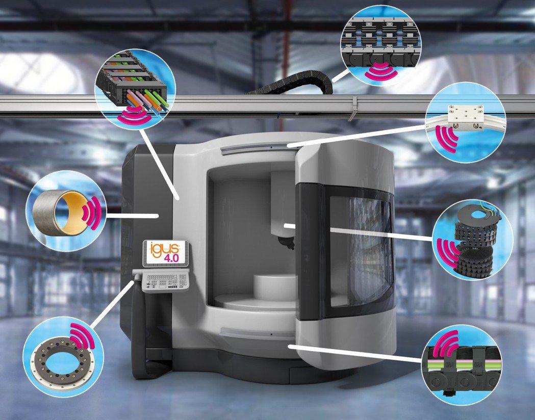 工業 4.0 時代的智慧保養,借助 igus智慧塑膠,可提高工具機的可靠性。 德...