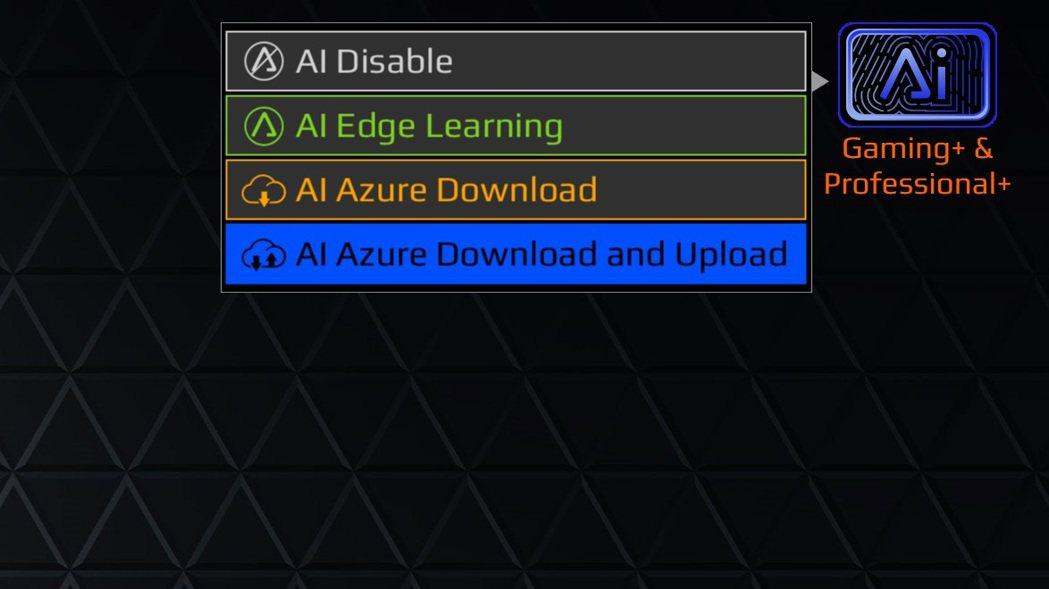 Microsoft Azure AI加持下即能自動調教效能,超級方便。 彭子豪/...