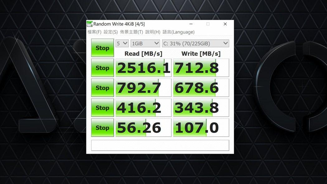 硬碟因採用英特爾Intel 760P M.2 PCIe 256GB SSD,跑分...