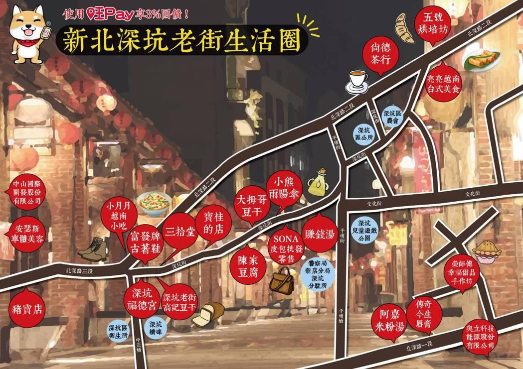 發跡於南台灣的旺PAY,現在北部也有許多商家使用旺PAY。 旺PAY/提供
