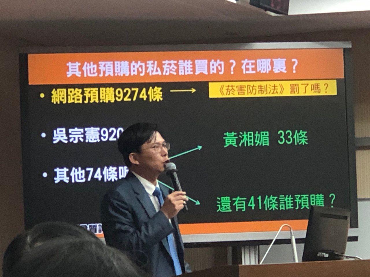 立委黃國昌。記者侯俐安/攝影
