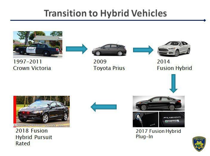 弗里蒙特警察局自2009年就有編制Hybrid巡邏車隊。 摘自Fremont P...