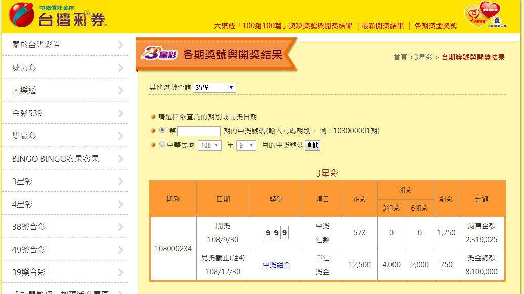 台彩三星彩開出「999」三胞胎牌,有573注中獎。圖擷自台彩官網