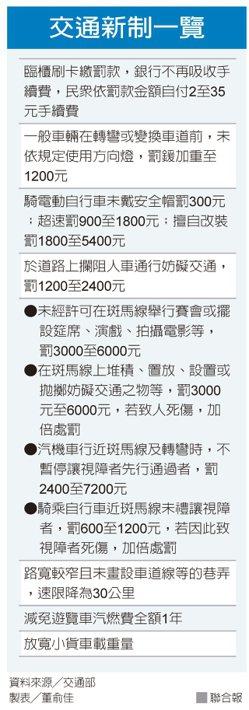 交通新制一覽 資料來源/交通部 製表/董俞佳