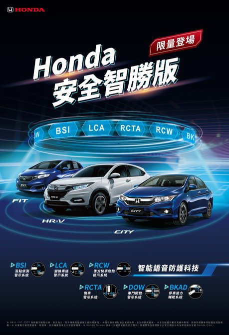 Honda安全智勝版 即日起開放限量搶購