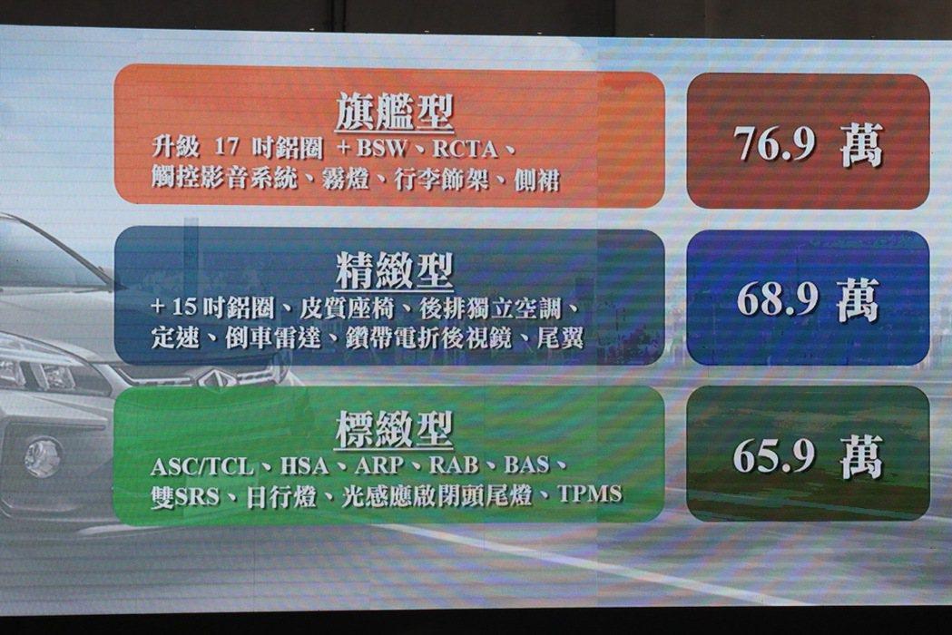三種車型售價從65.9萬起。 記者陳威任/攝影