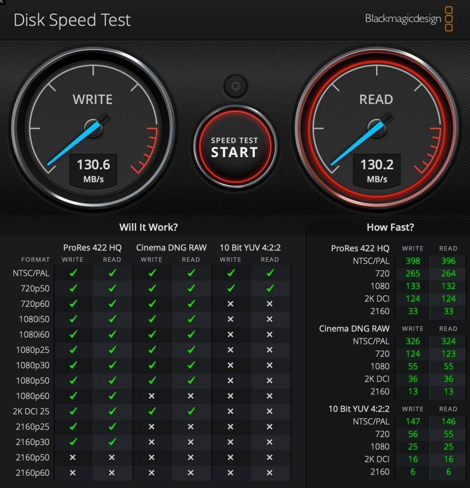 透過Blackmagicdesign打造的硬碟測試軟體實際量測數據,可以看見大致...