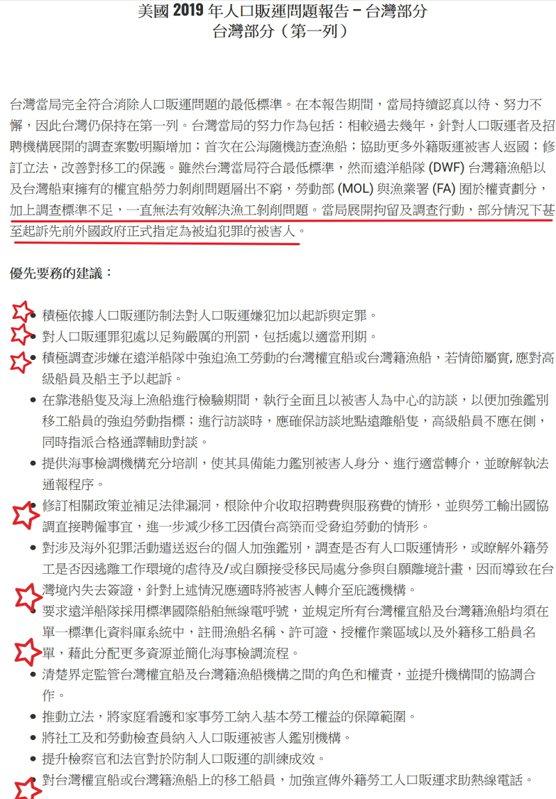 美國在台協會公布的報告中其13項「優先要務的建議」有10項與外籍漁工有關 翻攝自 AIT網站