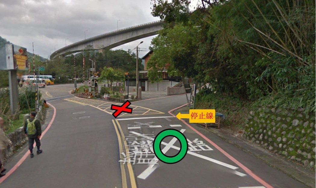 車輛除了不能違規臨停在平交道,平交道停止底線前的網狀標線上也是違規行為,最高可能...